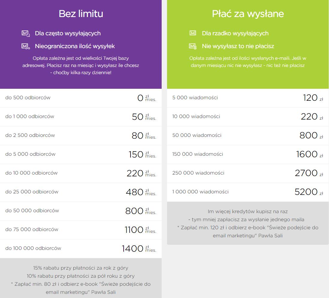 6c4d0fa9c32846 kod rabatowy Freshmail.pl - otrzymaj 5200 kredytów o wartości 125 zł!