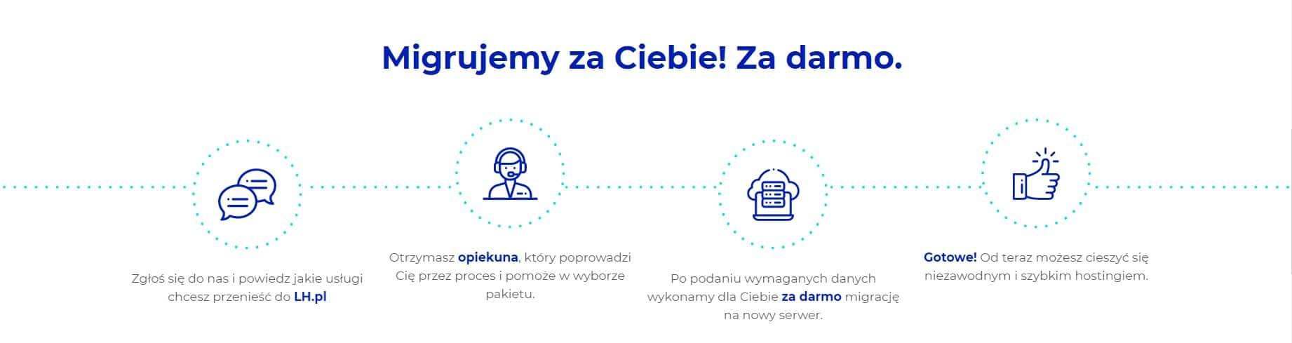 lh domeny i hosting