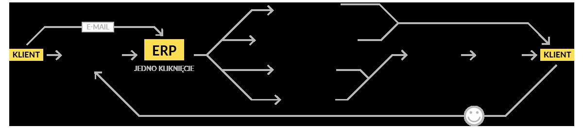 schemat-dzialania-horizontal