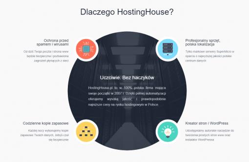 hostinghouse kontakt